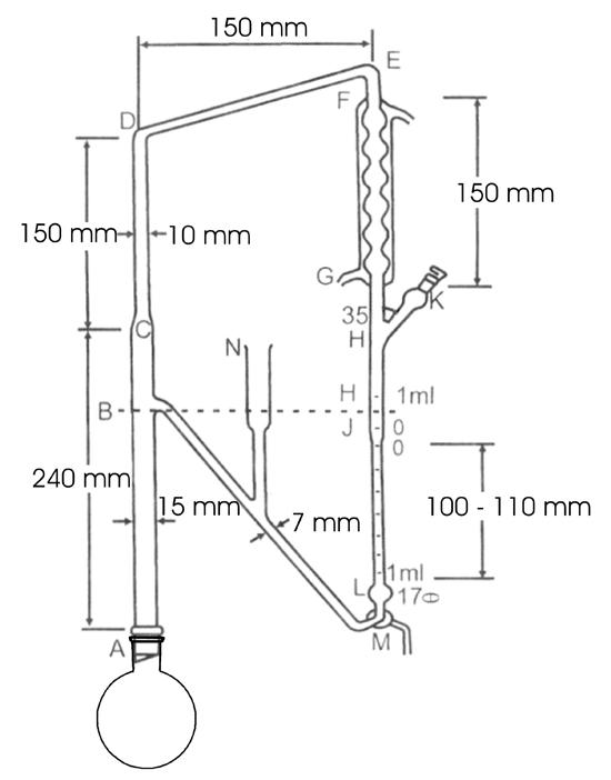 Hình 3.3.1.1. Bộ dụng cụ cất tinh dầu theo quy định của DĐVN III