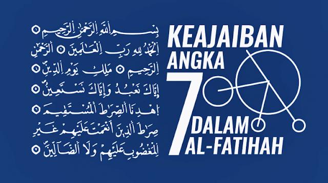 Subhanallah, Inilah Keajaiban Angka 7 Dalam Surat Al Fatihah