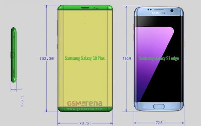 Perbedaan ukuran Samsung Galaxy S8 Plus dan Galaxy S7 edge (GSMarena)
