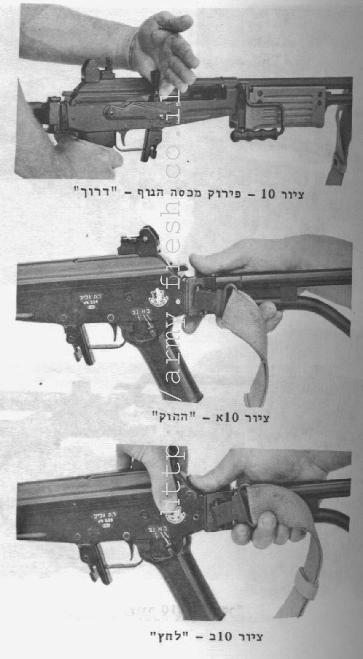 Future War Stories: FWS Forgotten Weapons: The Israeli Galil Assault