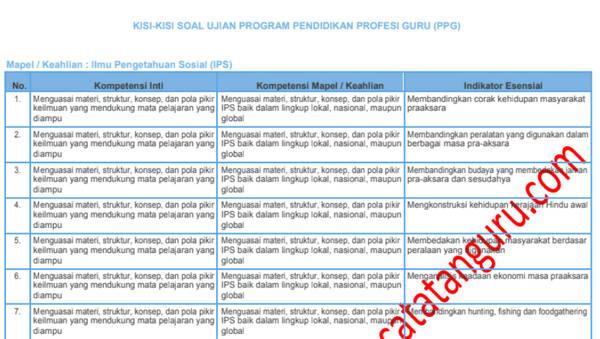 Kisi-Kisi Soal Pretest PPGJ 2018 IPS SMP PDF dan Word