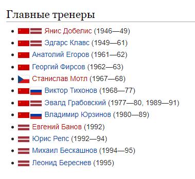главные тренеры Динамо Рига