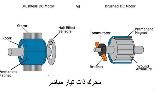 ما هي أجزاء المحرك الكهربائي