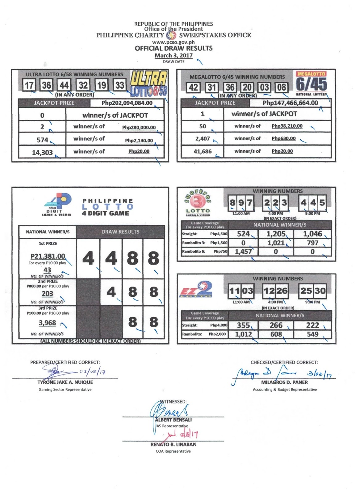swertres result today 9pm draw 2017 pdf