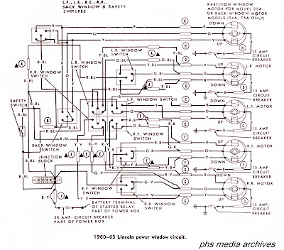 Tech Series: 1960-1964 Lincoln Wiring Diagrams