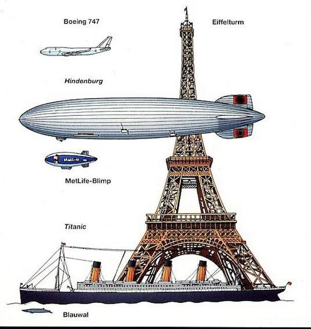 හින්ඩන්බර්ග් ඛේදවාචකය (Hindenburg Disaster) - Your Choice Way