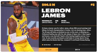 Athlete-Lebron-James
