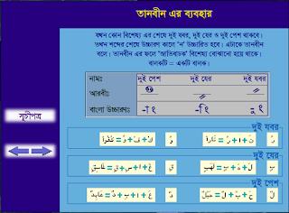How to use Tanbir.