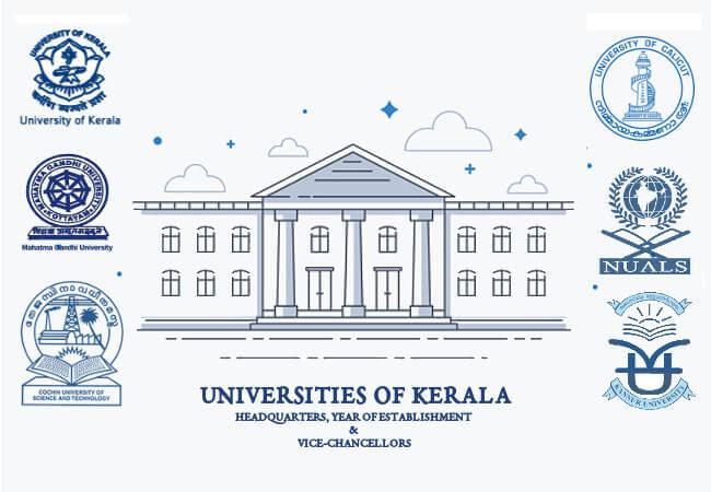 Universities of Kerala-headquarters-year of-establishment-and-vice-chancellors