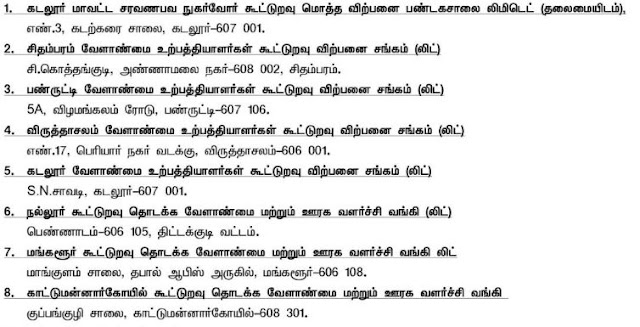 cuddalore-ration-shop-recruitment