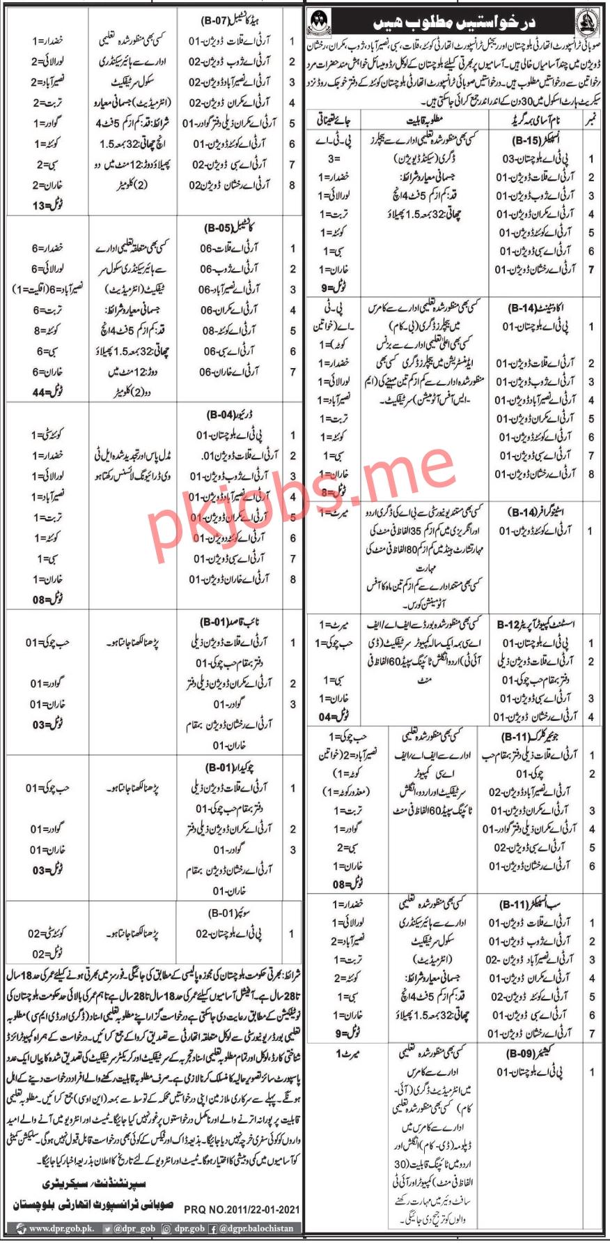 Latest Balochistan Transport Authority Management Posts 2021