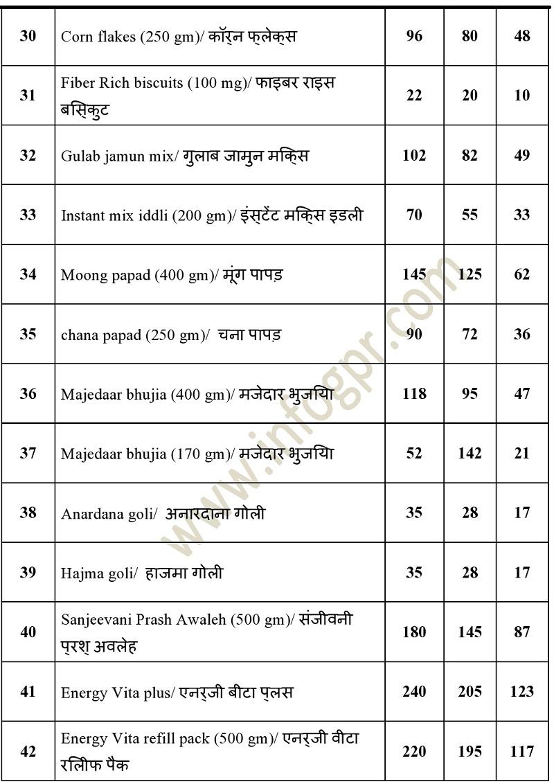 Rcm Health guard oil price list
