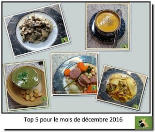 Vie quotidienne de FLaure : Vos préférences (recettes) : décembre 2016