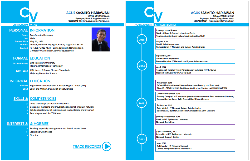 Contoh Cv Unik Doc Free Online Resume Format