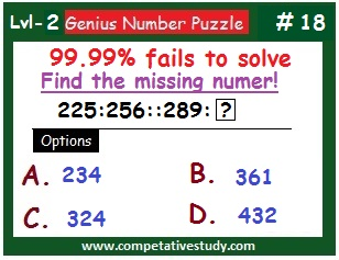 Number Puzzle: Find the missing number: 225 : 256 :: 289 : ?