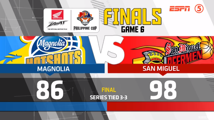 San Miguel def. Magnolia, 98-86  (REPLAY VIDEO) Finals Game 6 | May 12