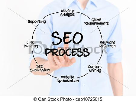 Search Engine Optimization (SEO),tips,guide,simple seo,2018