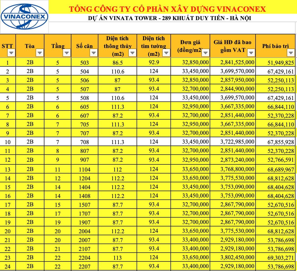 Bảng giá căn hộ chung cư 2B Vinata Tower