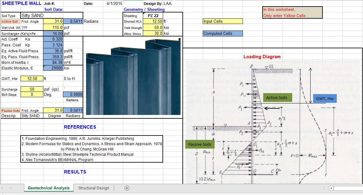 september 2017 rh excelsheets net PMA 22 Sheet Pile Sheet Pile Shear Moment Diagram