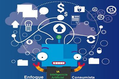 Enfoque Consumista de la Inteligencia Artificial
