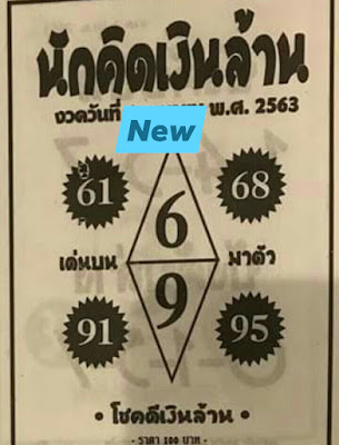 Thailand Lottery 3up Direct Win Tips Facebook Timeline 16 July 2020