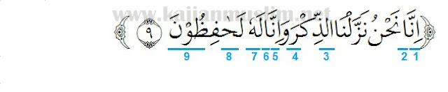 Tajwid Surat Al-Hijr Ayat 9 Dalam Al-Quran Beserta Penjelasannya
