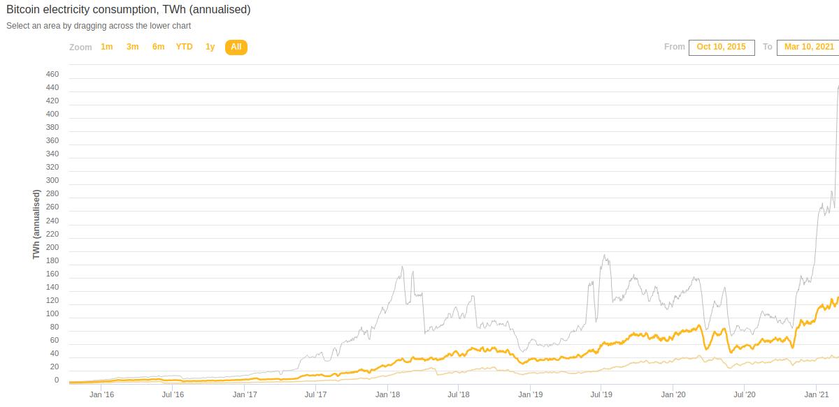 crypto app scambio cointelegraph consulting