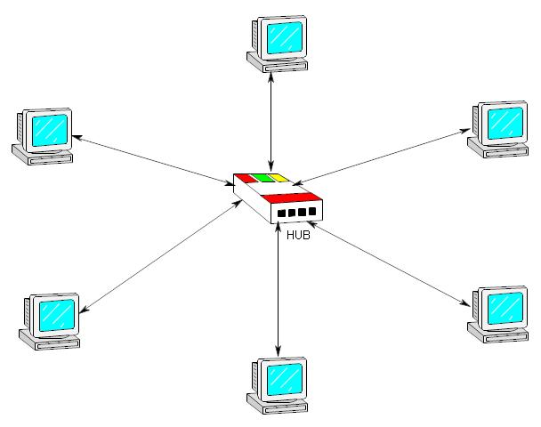 What is Network Topology? ~ All Computer Topics