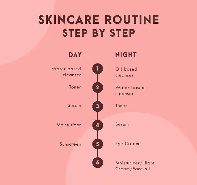 Manfaat Urutan Memakai Skincare Yang Benar