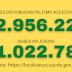 Site Localiza SUS mostra que apenas 21.022.782 doses foram aplicadas no país
