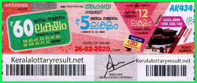 Kerala-Lottery-Result-26-02-2020-Akshaya-AK-434,  kerala lottery, kerala lottery result, yesterday lottery results, lotteries results, keralalotteries, kerala lottery, keralalotteryresult, kerala lottery result live, kerala lottery today, kerala lottery result today, kerala lottery results today, today kerala lottery result, Akshaya lottery results, kerala lottery result today Akshaya, Akshaya lottery result, kerala lottery result Akshaya today, kerala lottery Akshaya today result, Akshaya kerala lottery result, live Akshaya lottery AK-434, kerala lottery result 26.02.2020 Akshaya AK 434 26 January2020 result, 26.02.2020, kerala lottery result 26.02.2020, Akshaya lottery AK 434 results 26.02.2020, 26.02.2020 kerala lottery today result Akshaya, 26.02.2020 Akshaya lottery AK-434, Akshaya 26.02.2020, 26.02.2020 lottery results, kerala lottery result January26 2020, kerala lottery results 26th January2020, 26.02.2020 week AK-434 lottery result, 26.02.2020 Akshaya AK-434 Lottery Result, 26.02.2020 kerala lottery results, 26.02.2020 kerala state lottery result, 26.02.2020 AK-434, Kerala Akshaya Lottery Result 26.02.2020, KeralaLotteryResult.net