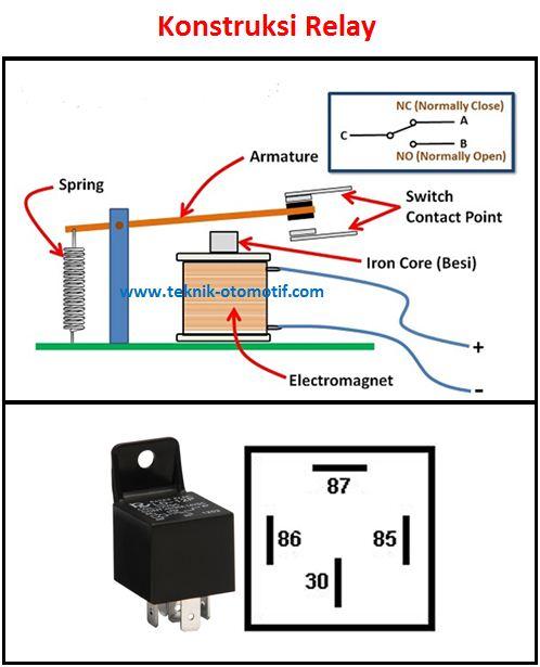 nama terminal relay online wiring diagramfungsi relay dan macam macam relay teknik otomotif compada gambar diatas diperlihatkan relay dengan empat terminal