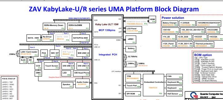 DA0ZAVMB8E0 REV E Schematic  Quanta ZAV Acer Aspire A315-51