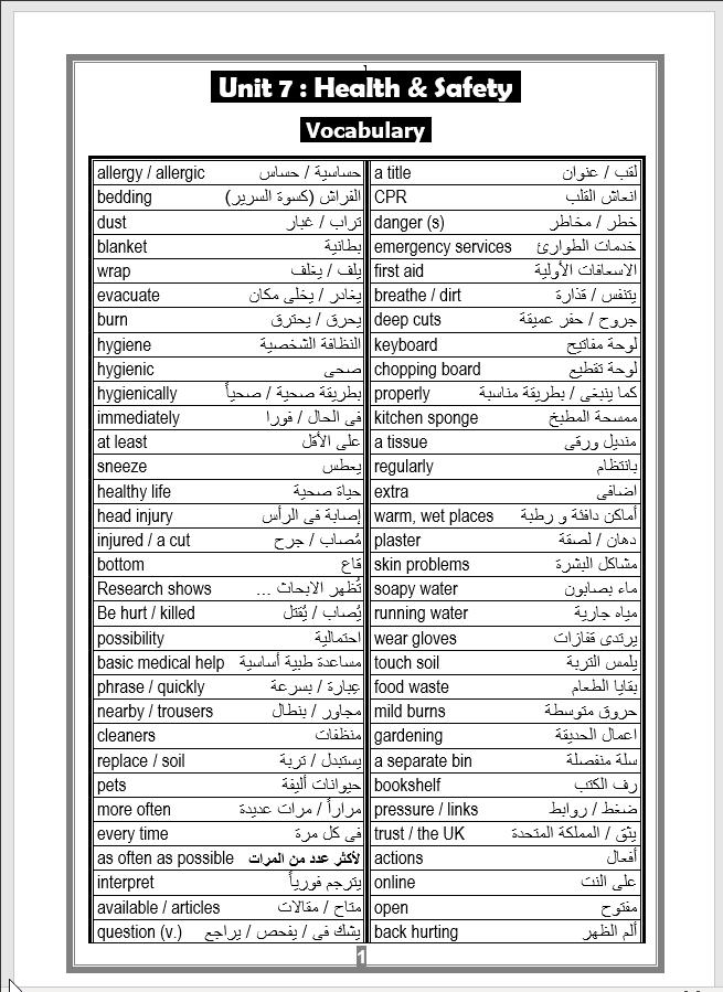 مذكرة اللغة الإنجليزية كاملة وورد word اولى ثانوى الترم الثانى 2021