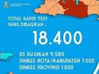 Gubernur Khofifah Umumkan Jawa Timur Akan Lakukan Rapid Test Covid-19 Massal