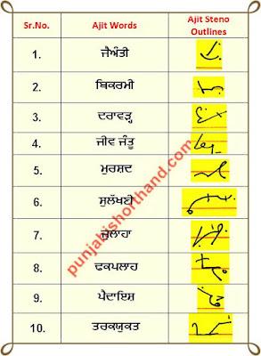 05-june-2020-punjabi-shorthand-outlines