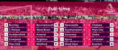Hasil Liga Inggris Laga Pamungkas (Pekan 38)