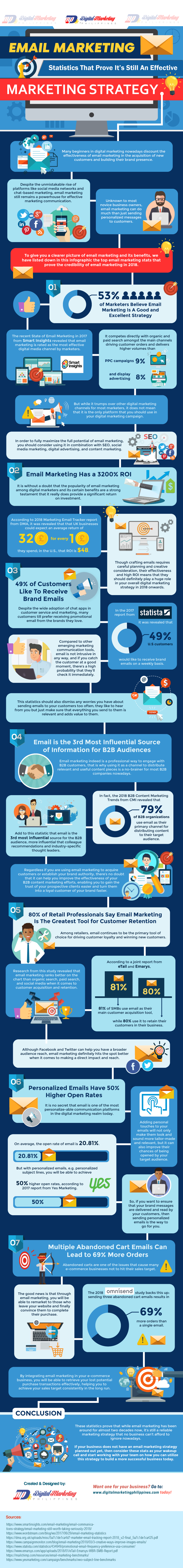 Email Marketing Statistics That Prove It's Still An Effective Marketing Strategy #infographic
