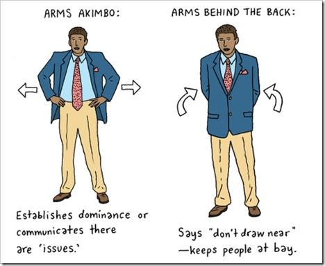 How to interpret Romantic and Non-Romantic Body Language ...