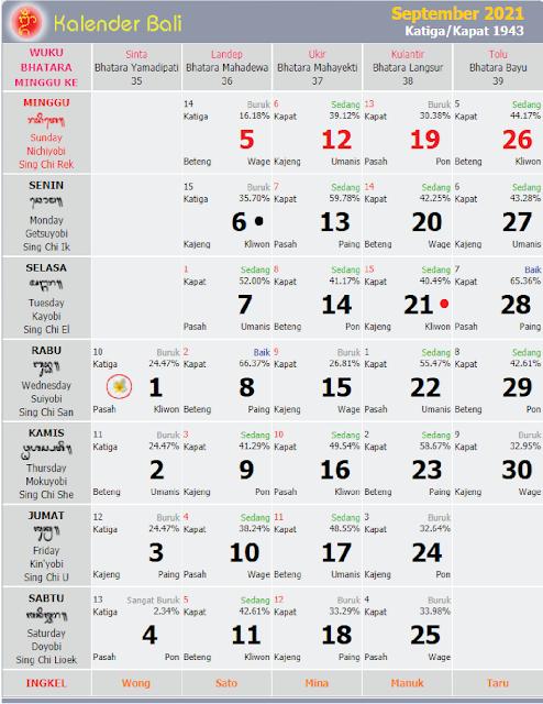 kalender bali bulan september 2021 - kanalmu