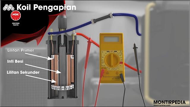 Fungsi koil pengapian dan cara kerjanya