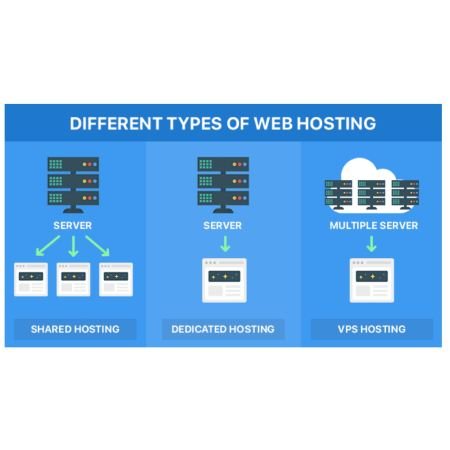 Host Meaning in Hindi,webhosting meaning in hindi