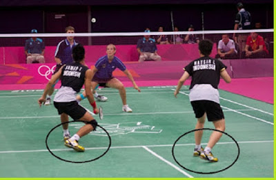 Footwork dalam bulutangkis (badminton) - pustakapengetahuan.com
