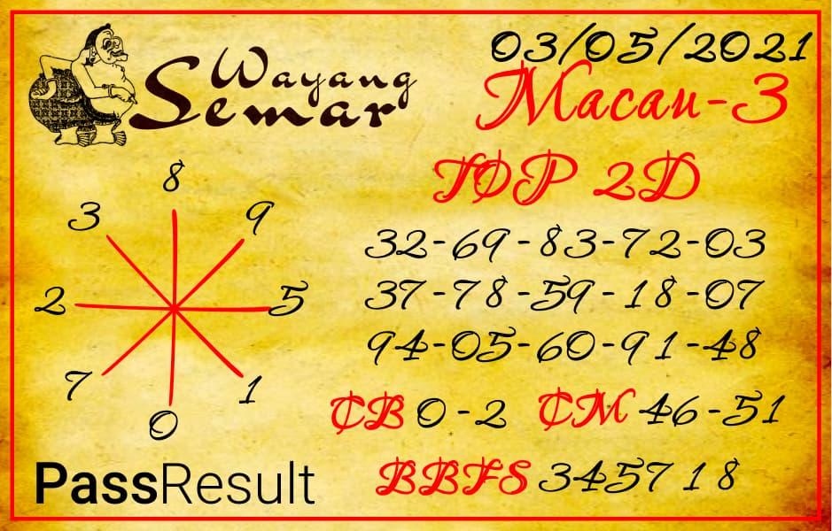 Wayang Semar - Rumus Togel Toto Macau P3