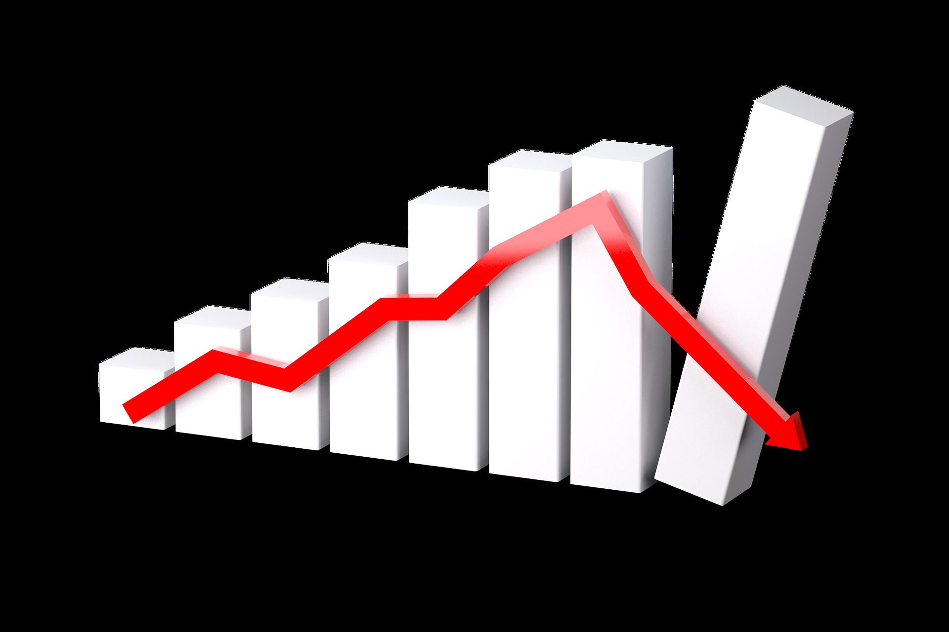 Setores da Bolsa que mais caíram em 2020