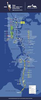 TCS NYC Marathon 2019