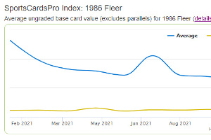 Introducing SportsCardsPro Price Indexes