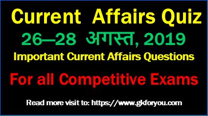 current-affairs-quiz-questions
