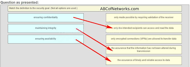 NetAcad-Chapter-1-Introduction-to-Networking