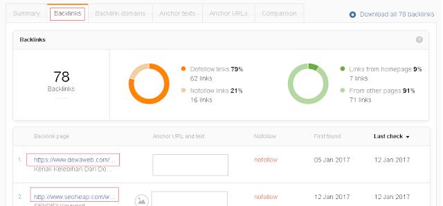 Cara Terbaik Mengetahui Jumlah Backlink dengan WebMeUp